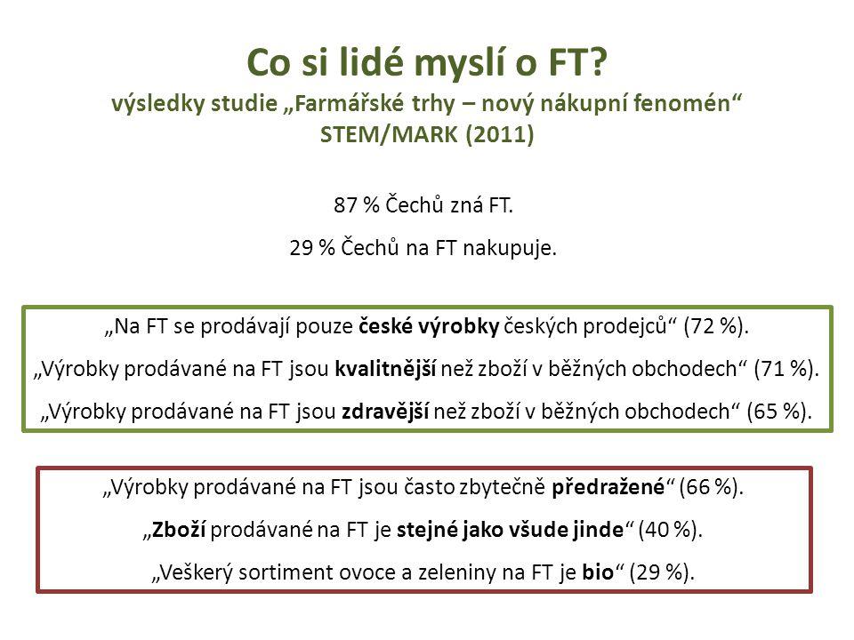 """Co si lidé myslí o FT výsledky studie """"Farmářské trhy – nový nákupní fenomén STEM/MARK (2011)"""