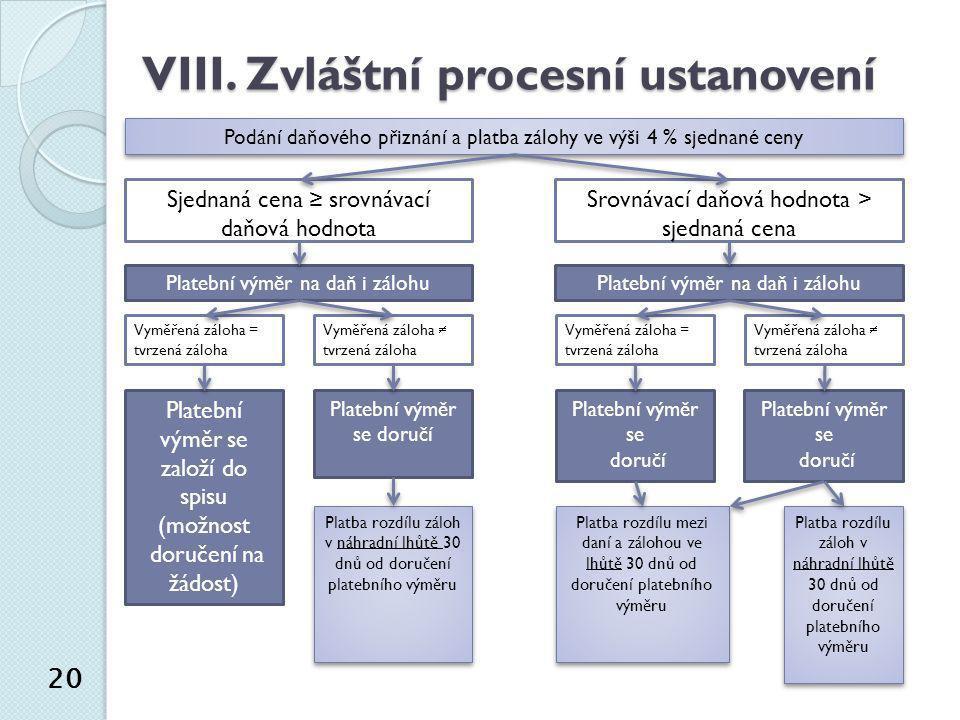 VIII. Zvláštní procesní ustanovení