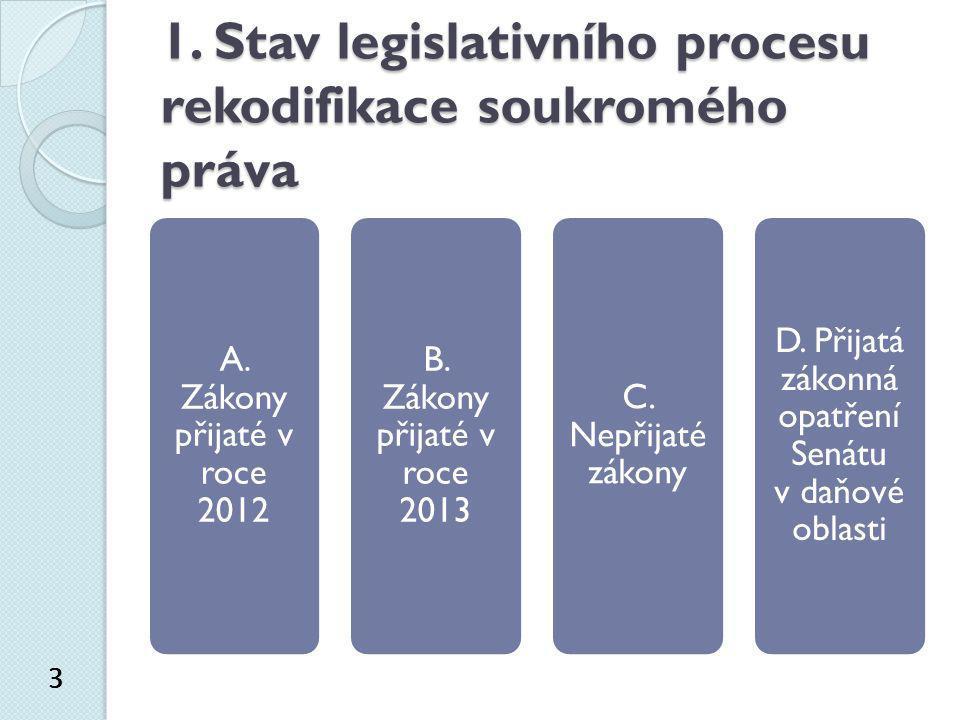 1. Stav legislativního procesu rekodifikace soukromého práva