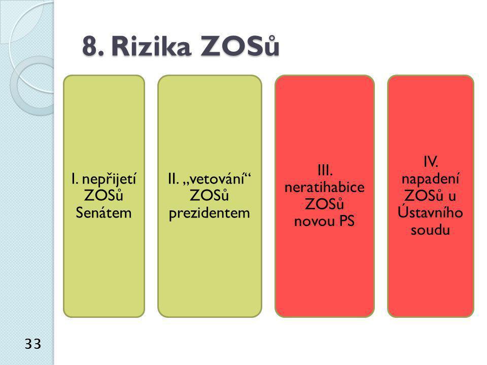 8. Rizika ZOSů I. nepřijetí ZOSů Senátem