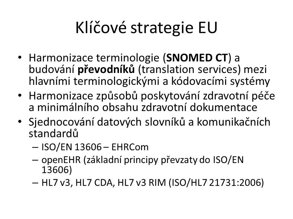 Klíčové strategie EU