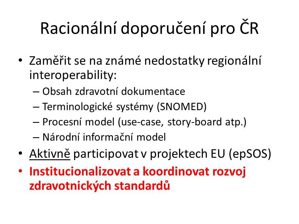 Racionální doporučení pro ČR