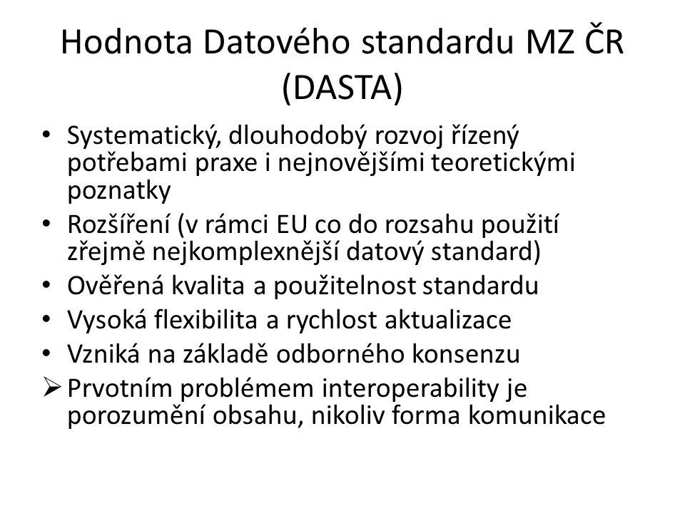 Hodnota Datového standardu MZ ČR (DASTA)