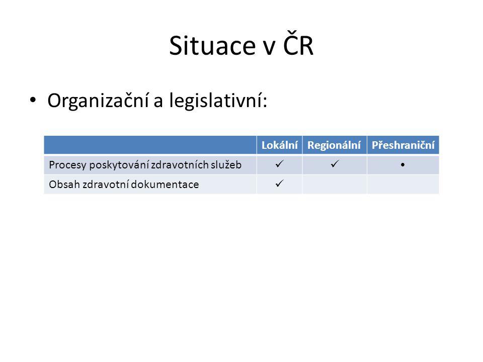 Situace v ČR Organizační a legislativní: Lokální Regionální