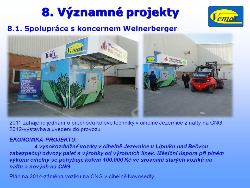8. Významné projekty 8.1. Spolupráce s koncernem Weinerberger