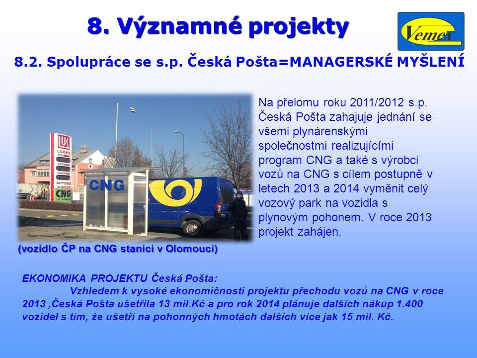 2.4.2017 8. Významné projekty. 8.2. Spolupráce se s.p. Česká Pošta=MANAGERSKÉ MYŠLENÍ.
