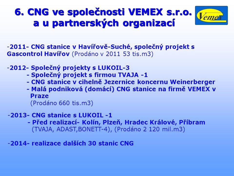6. CNG ve společnosti VEMEX s.r.o. a u partnerských organizací