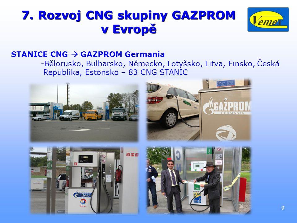 7. Rozvoj CNG skupiny GAZPROM v Evropě