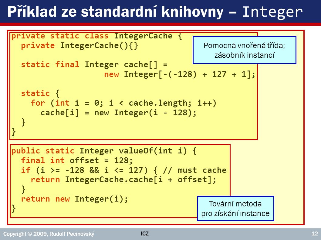 Příklad ze standardní knihovny – Integer