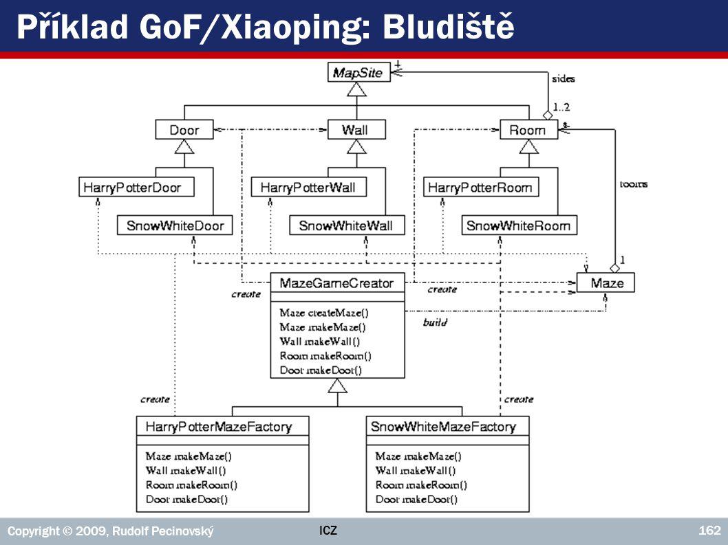 Příklad GoF/Xiaoping: Bludiště