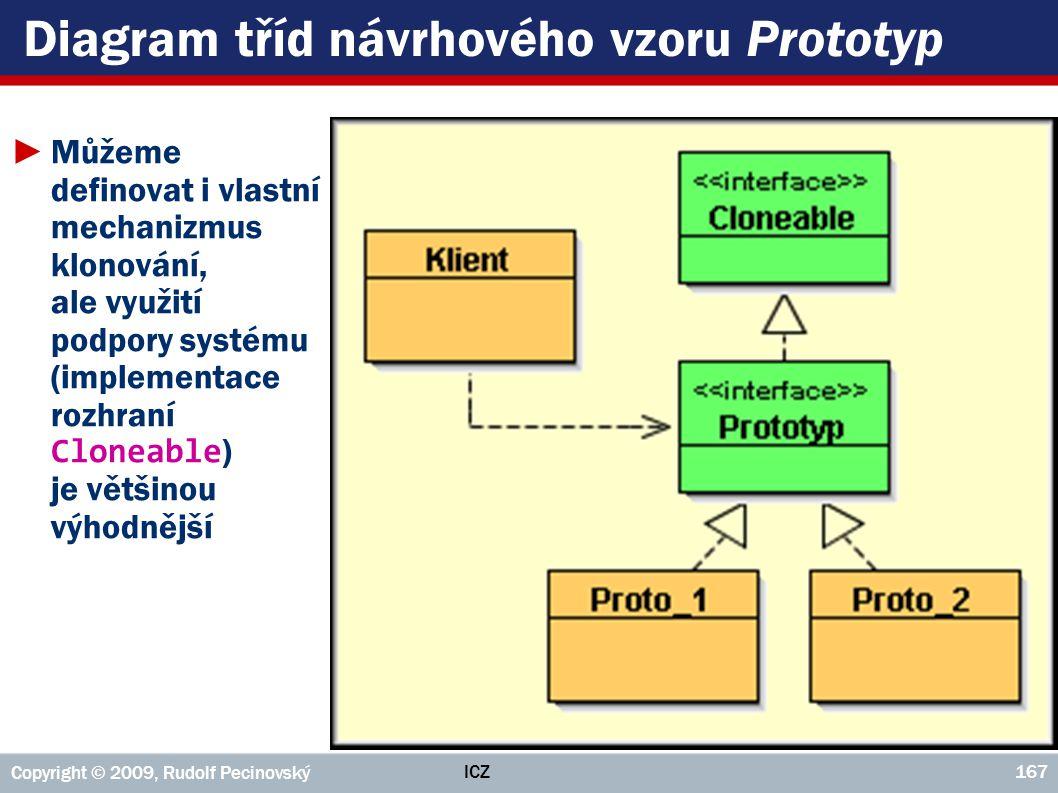 Diagram tříd návrhového vzoru Prototyp