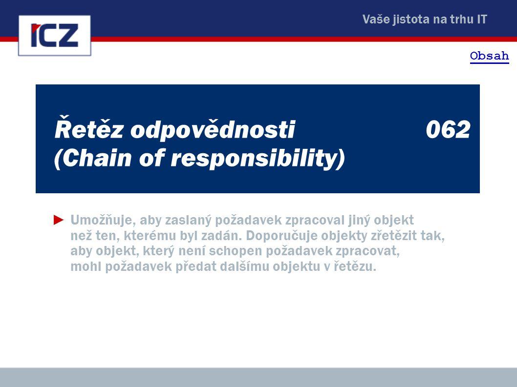 Řetěz odpovědnosti 062 (Chain of responsibility)