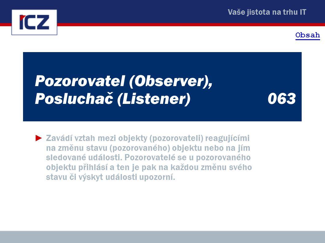 Pozorovatel (Observer), Posluchač (Listener) 063