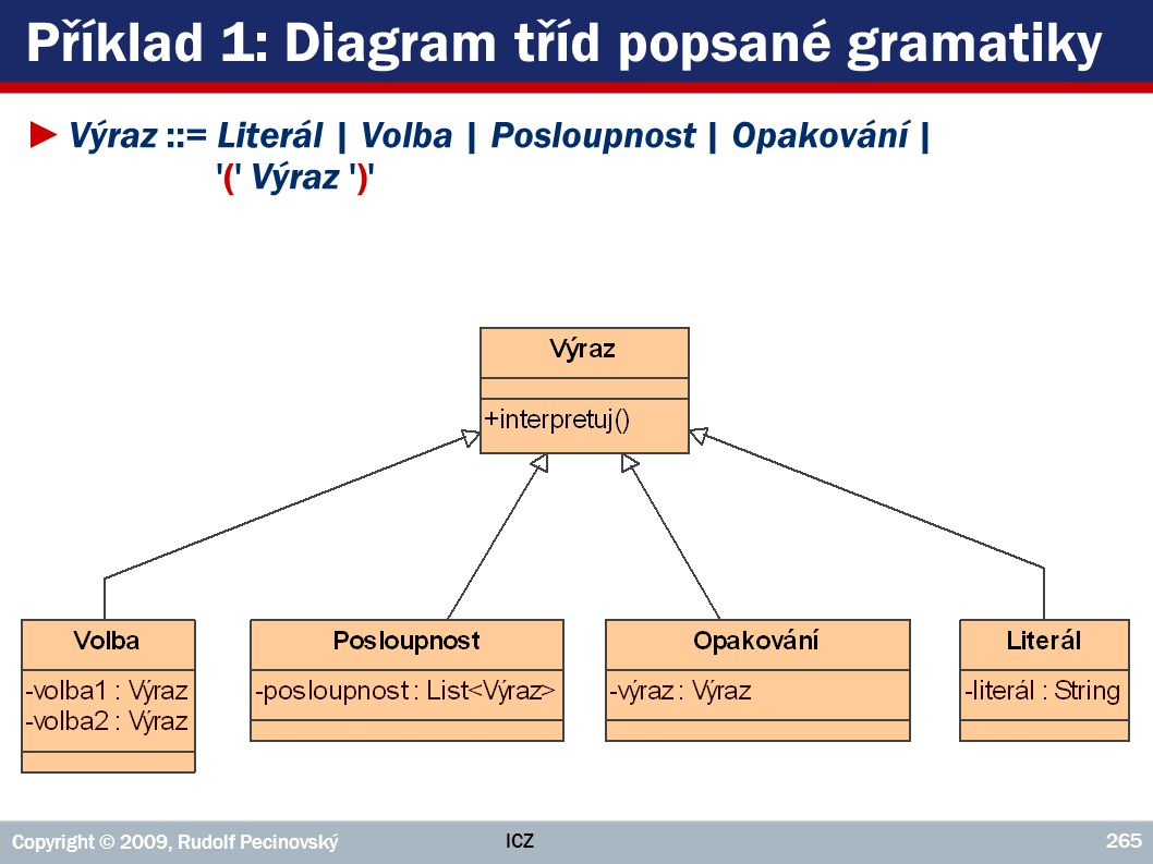 Příklad 1: Diagram tříd popsané gramatiky