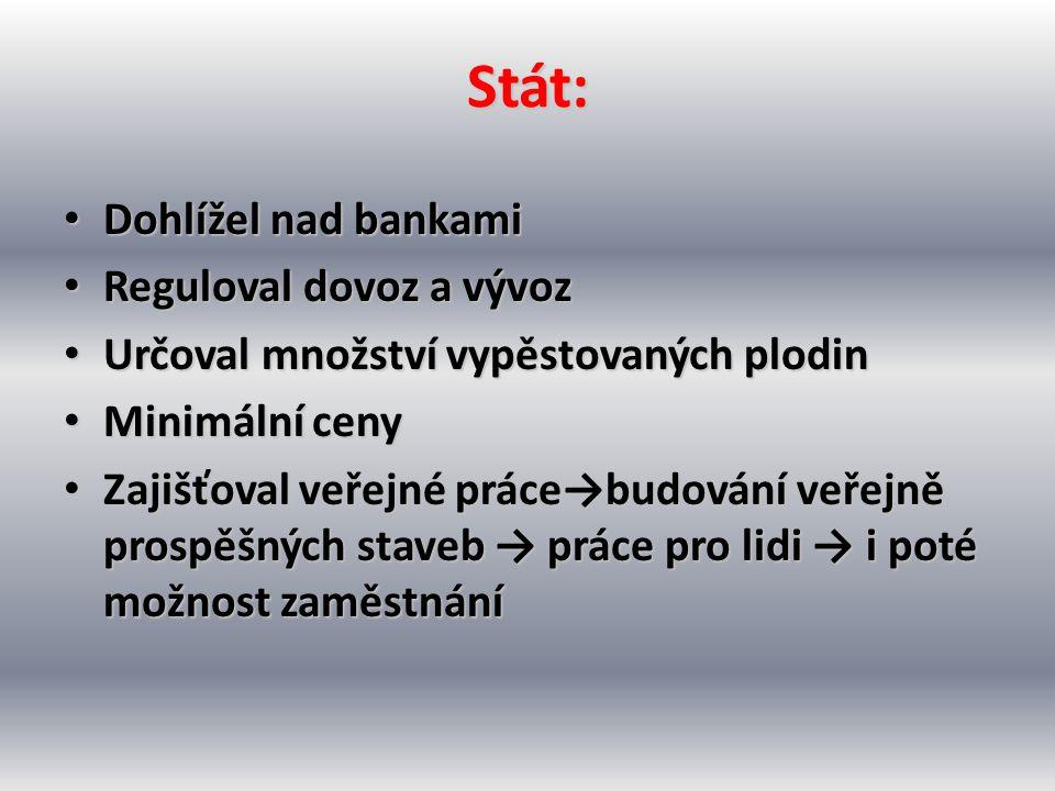 Stát: Dohlížel nad bankami Reguloval dovoz a vývoz