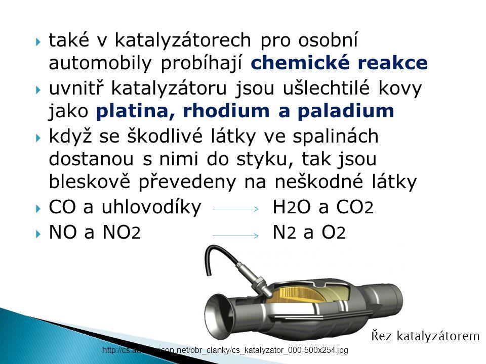 také v katalyzátorech pro osobní automobily probíhají chemické reakce