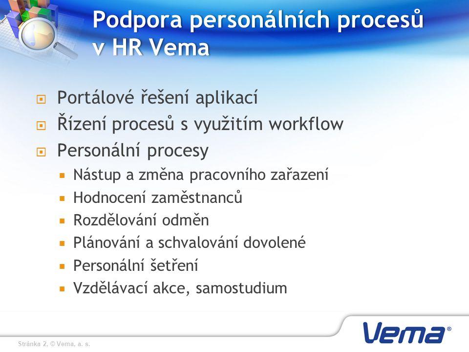Podpora personálních procesů v HR Vema