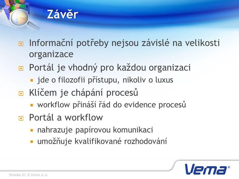 Závěr Informační potřeby nejsou závislé na velikosti organizace