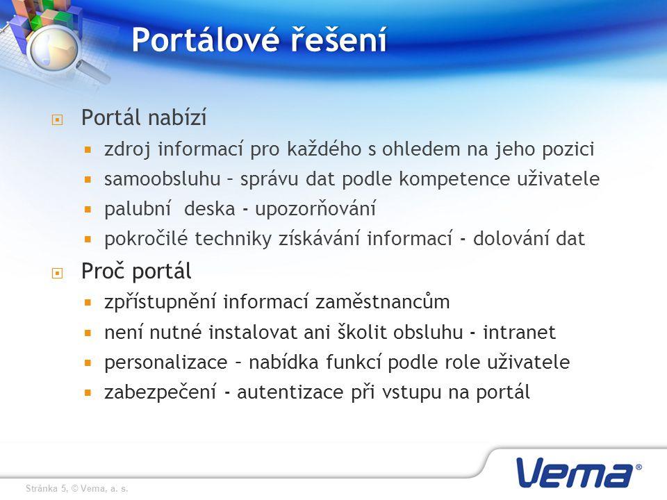 Portálové řešení Portál nabízí Proč portál