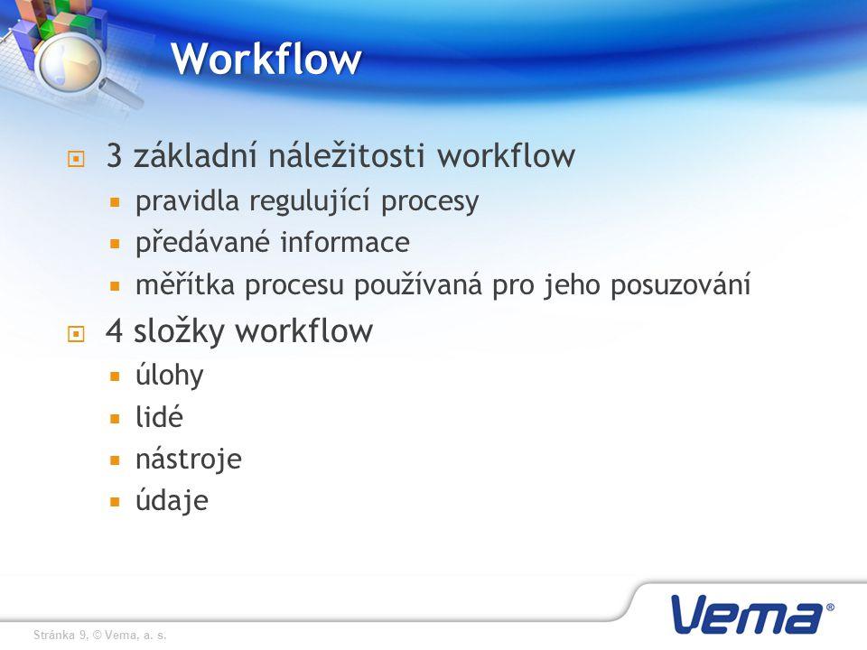Workflow 3 základní náležitosti workflow 4 složky workflow