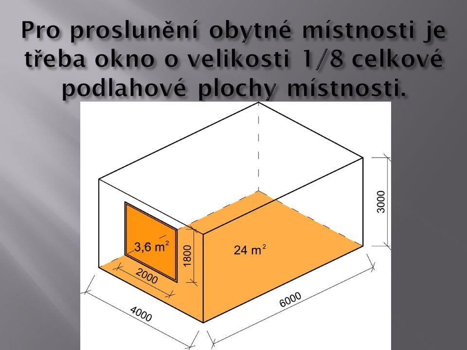 Pro proslunění obytné místnosti je třeba okno o velikosti 1/8 celkové podlahové plochy místnosti.