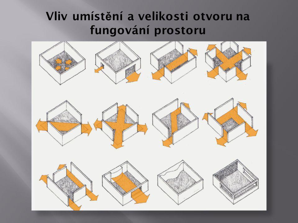 Vliv umístění a velikosti otvoru na fungování prostoru