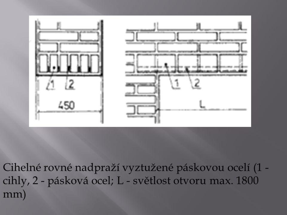 Cihelné rovné nadpraží vyztužené páskovou ocelí (1 - cihly, 2 - pásková ocel; L - světlost otvoru max.
