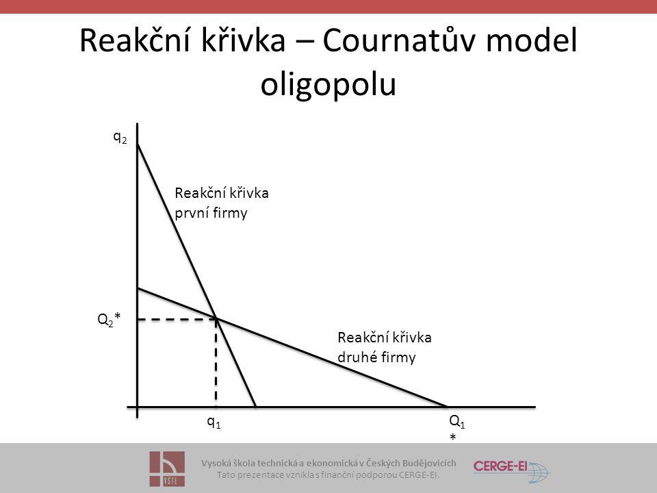 Reakční křivka – Cournatův model oligopolu