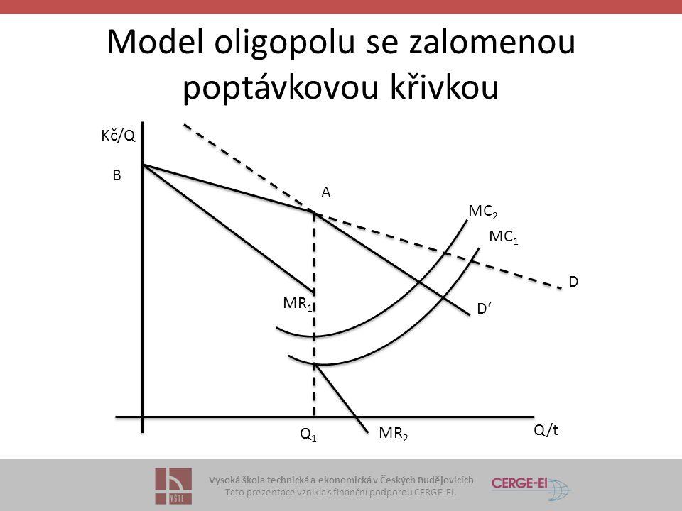 Model oligopolu se zalomenou poptávkovou křivkou
