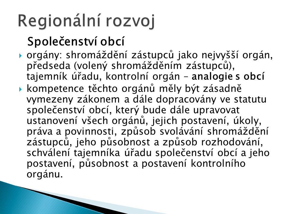Regionální rozvoj Společenství obcí