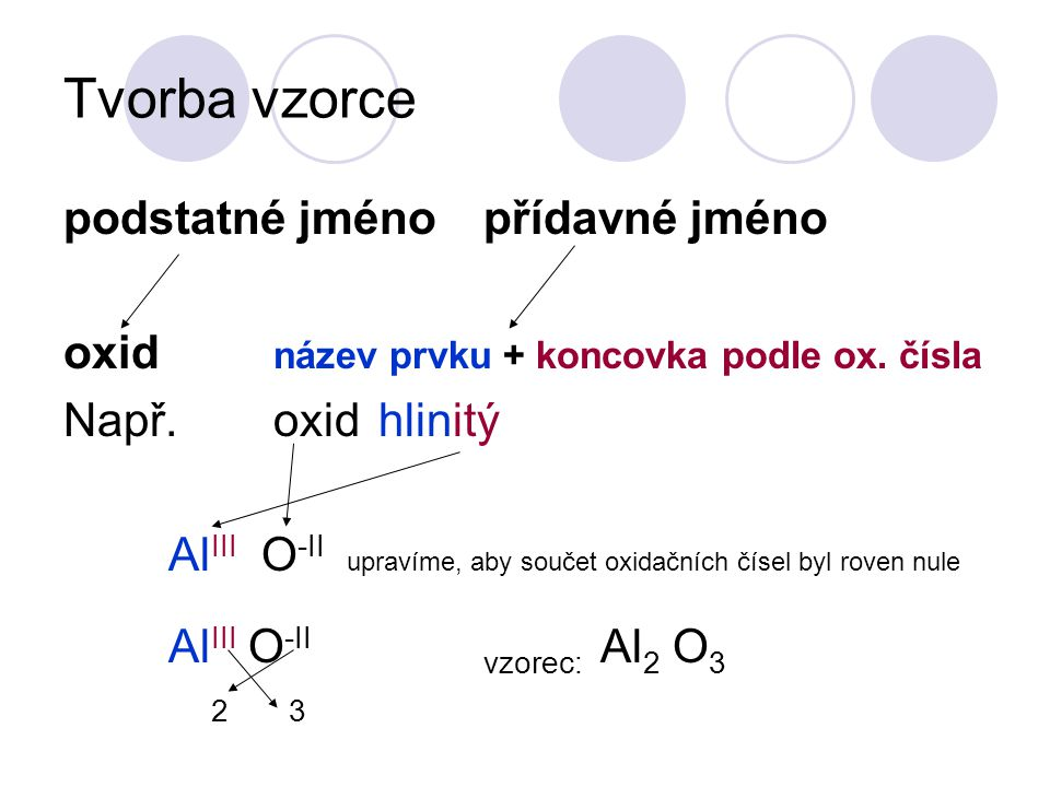 Tvorba vzorce podstatné jméno přídavné jméno