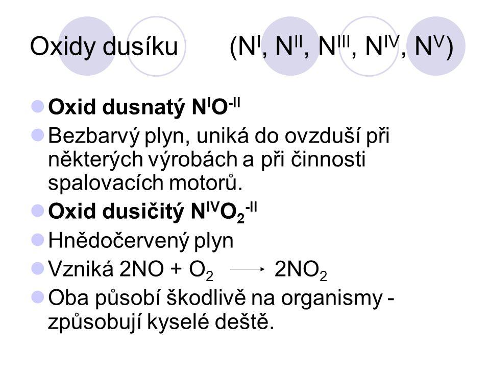 Oxidy dusíku (NI, NII, NIII, NIV, NV)