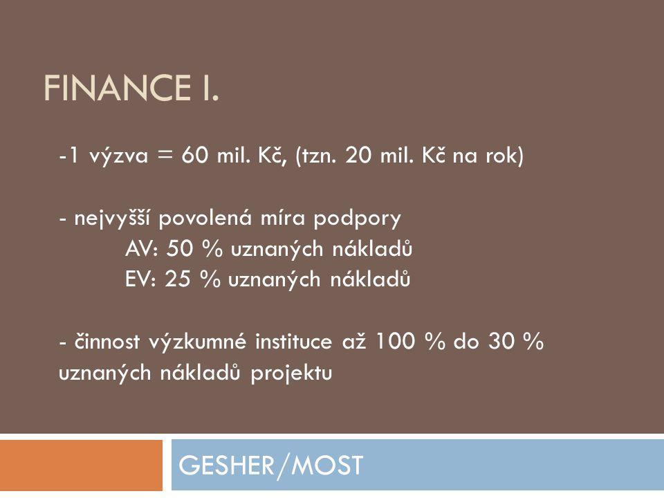 Finance I. GESHER/MOST 1 výzva = 60 mil. Kč, (tzn. 20 mil. Kč na rok)