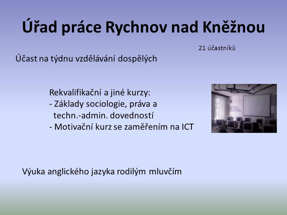 Úřad práce Rychnov nad Kněžnou
