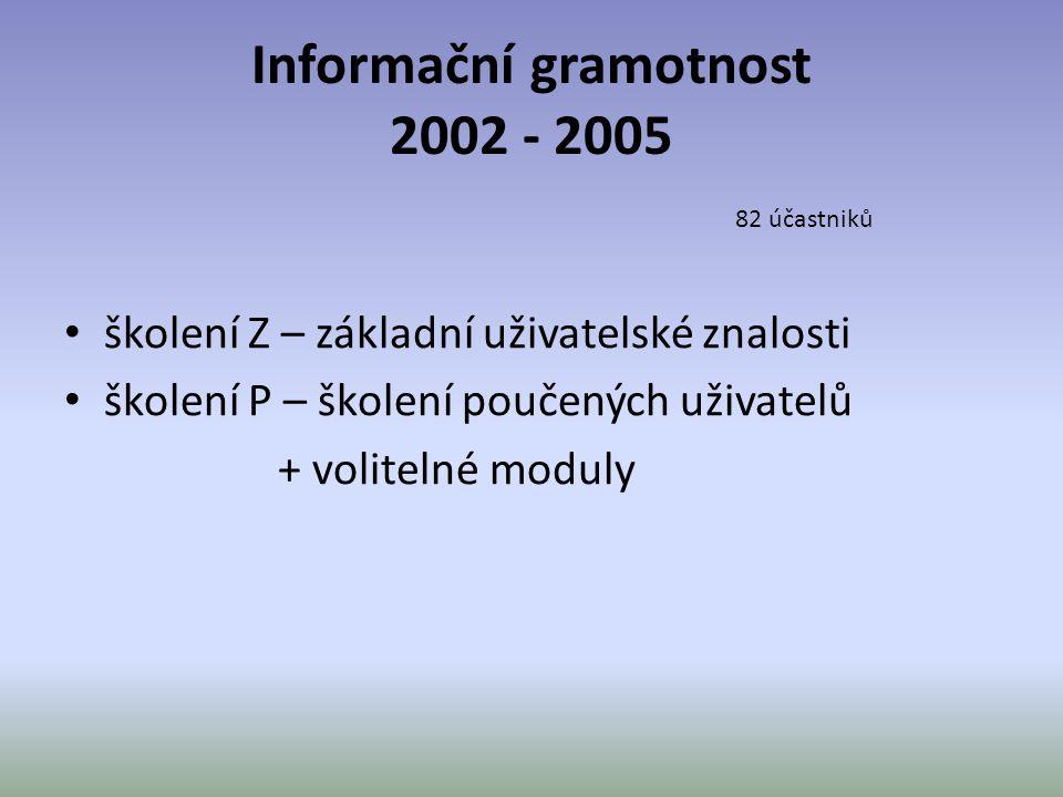 Informační gramotnost 2002 - 2005