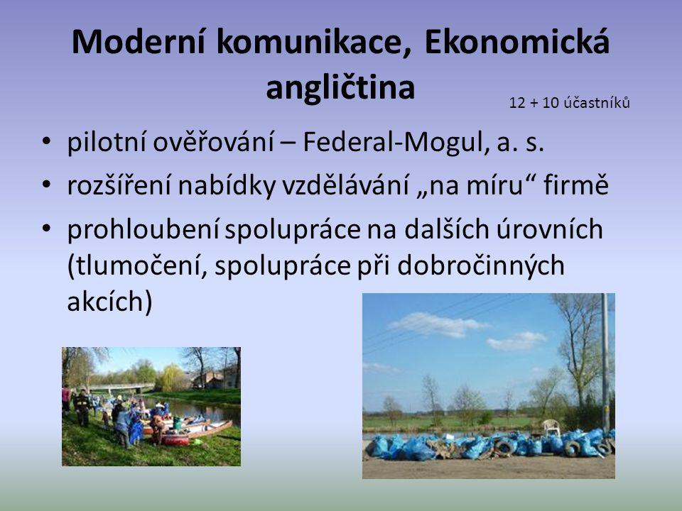 Moderní komunikace, Ekonomická angličtina