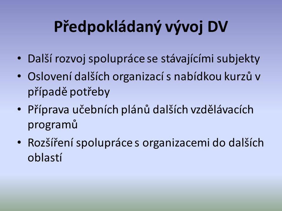 Předpokládaný vývoj DV