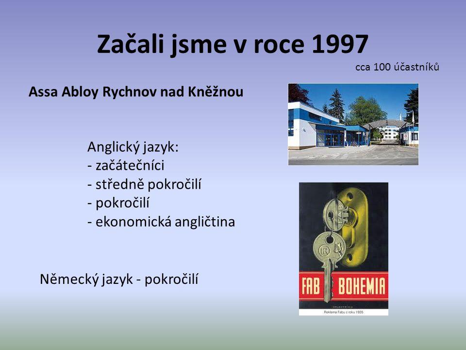 Začali jsme v roce 1997 Assa Abloy Rychnov nad Kněžnou Anglický jazyk: