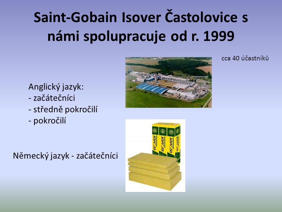 Saint-Gobain Isover Častolovice s námi spolupracuje od r. 1999