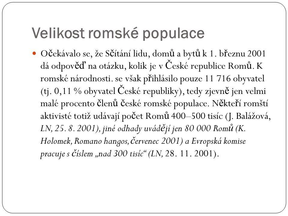 Velikost romské populace
