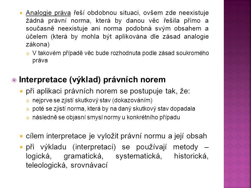 Interpretace (výklad) právních norem