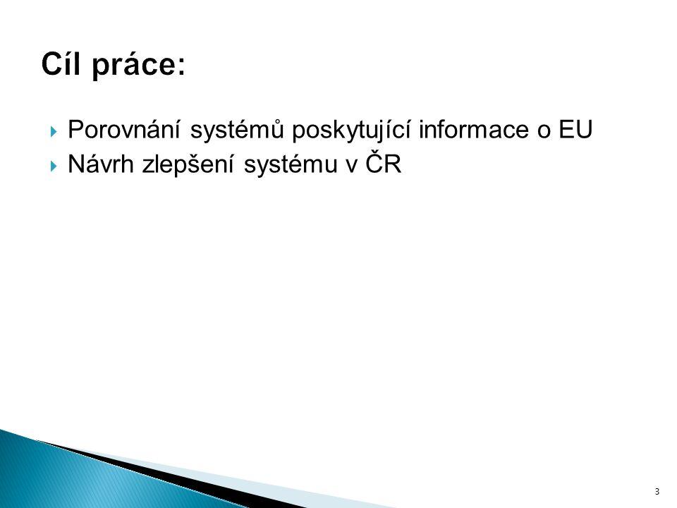 Cíl práce: Porovnání systémů poskytující informace o EU