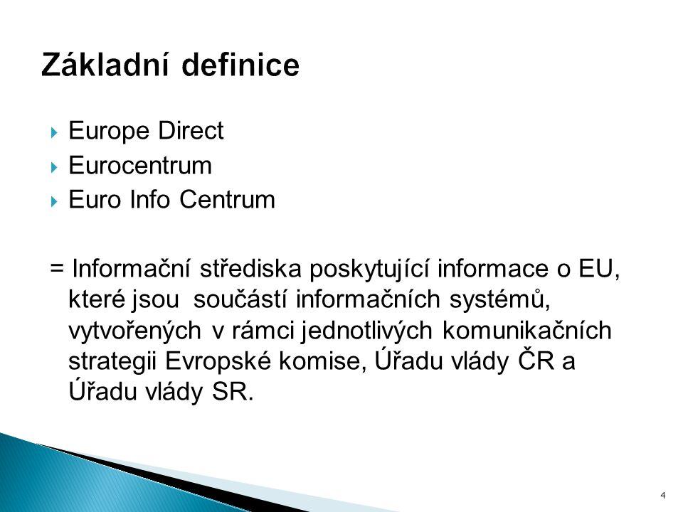 Základní definice Europe Direct Eurocentrum Euro Info Centrum