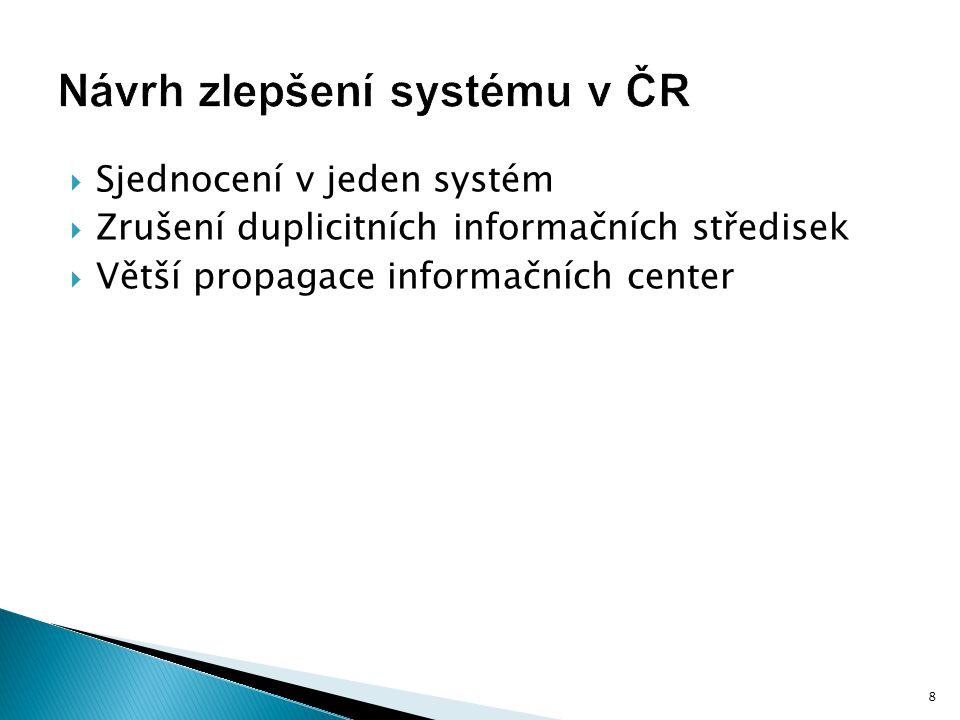 Návrh zlepšení systému v ČR