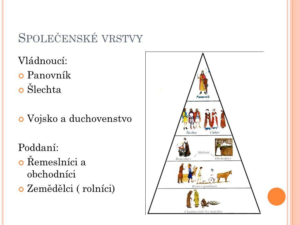 Společenské vrstvy Vládnoucí: Panovník Šlechta Vojsko a duchovenstvo