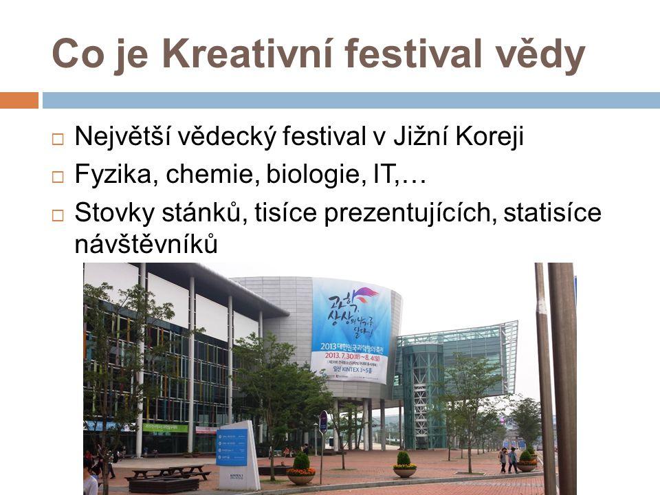 Co je Kreativní festival vědy
