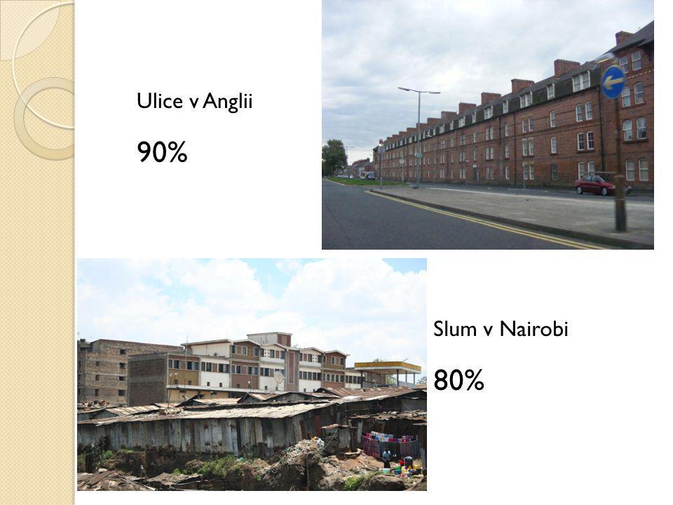 Ulice v Anglii 90% Slum v Nairobi 80%