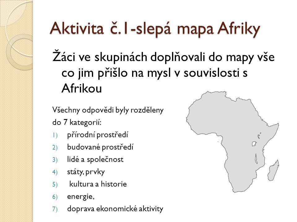 Aktivita č.1-slepá mapa Afriky