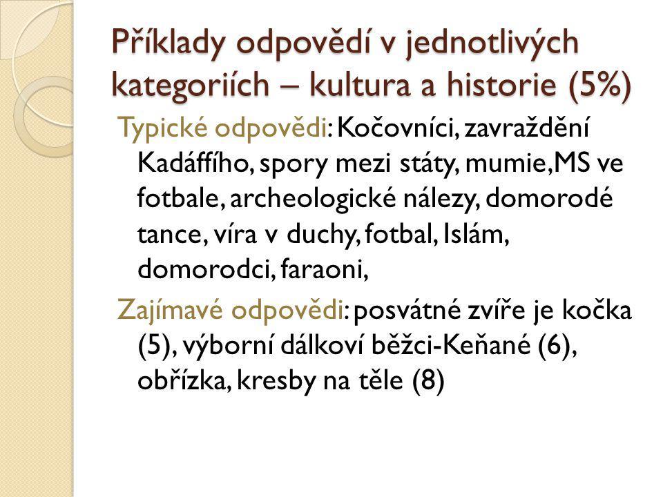 Příklady odpovědí v jednotlivých kategoriích – kultura a historie (5%)