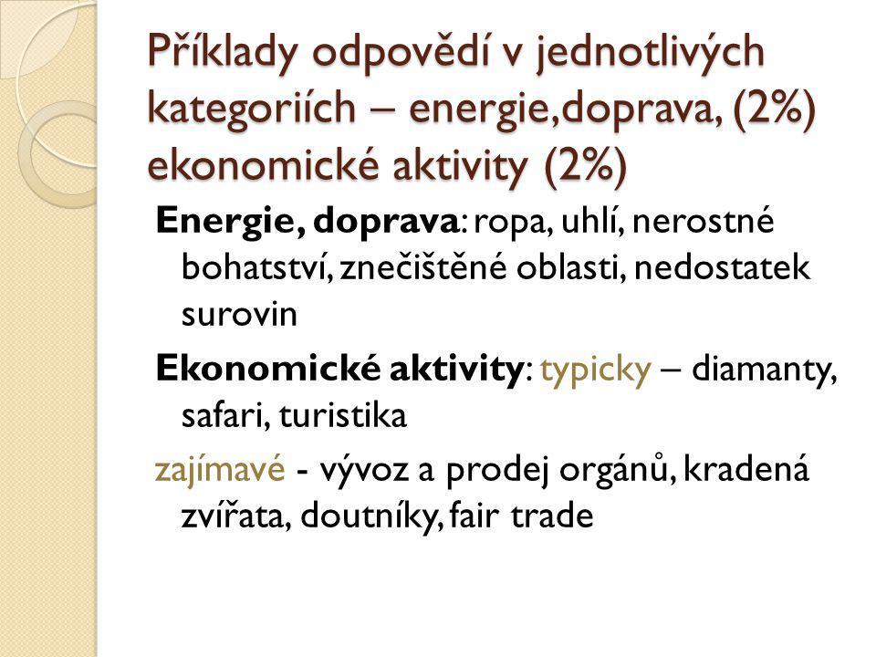 Příklady odpovědí v jednotlivých kategoriích – energie,doprava, (2%) ekonomické aktivity (2%)